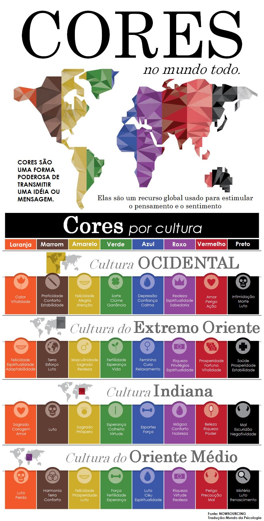 Infográfico Cores no Mundo