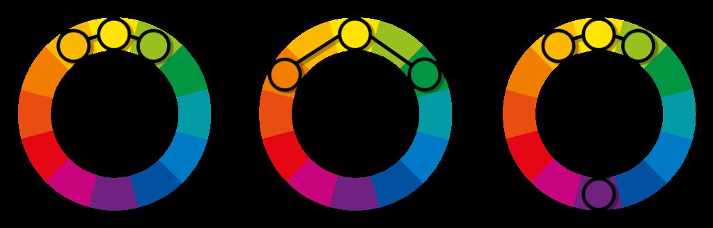Cores análogas, cores análogas intercaladas e cores análogas com complementar