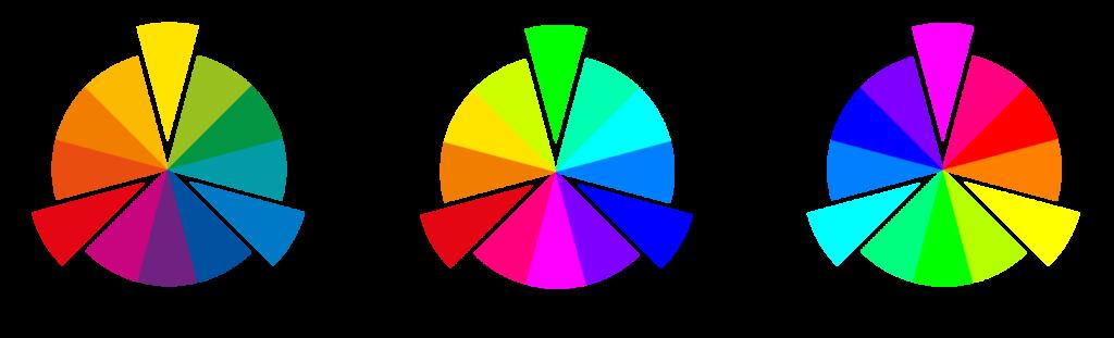 Primárias do RYB, RGB e CMYK, respectivamente